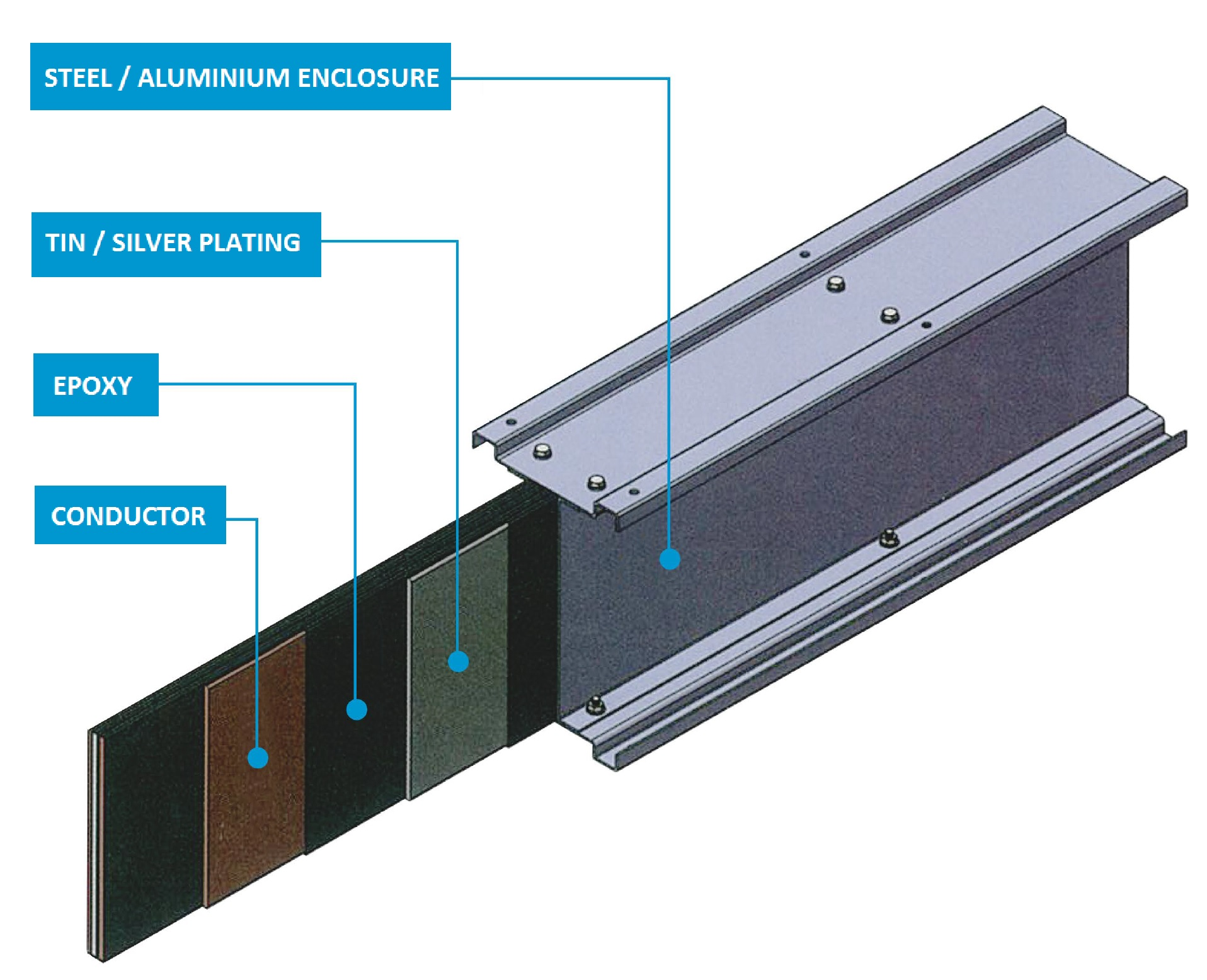 MEGADUCT INSULATION